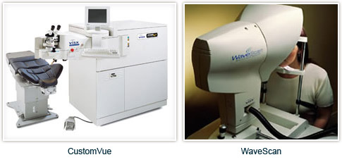 CustomVue LASIK with Wavescan Technology Detroit